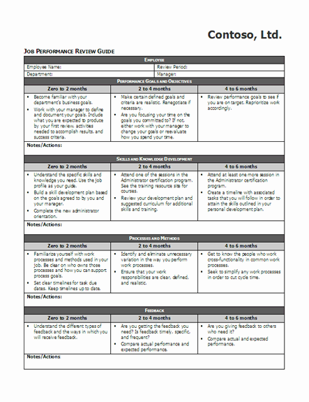 Sample Of Performance Review  Performance Review Template Word